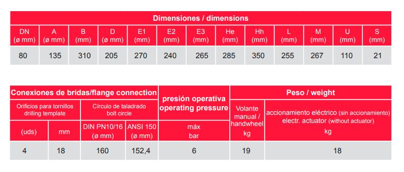 Valvulas-de-manguito-AKO-mecanicas-Serie-VZ-01